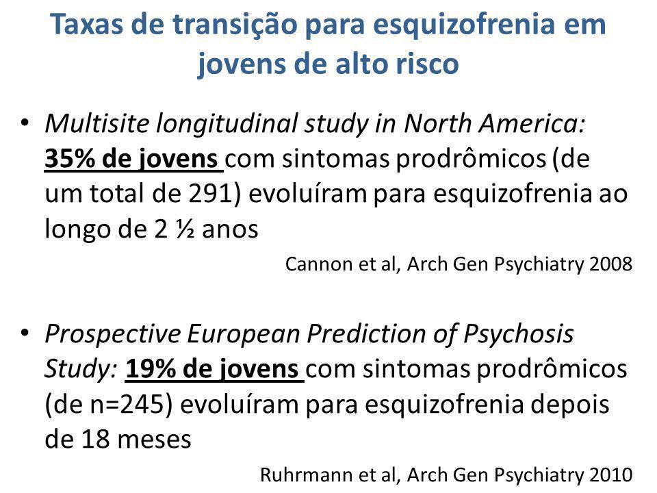 Taxas de transição para esquizofrenia em jovens de alto risco