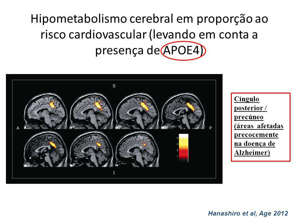 Hipometabolismo cerebral em proporção ao risco cardiovascular (levando em conta a presença de APOE4)