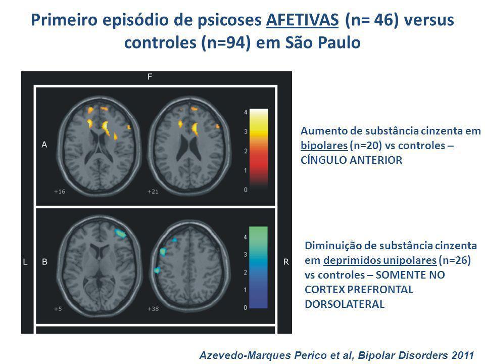 Primeiro episódio de psicoses AFETIVAS (n= 46) versus controles (n=94) em São Paulo
