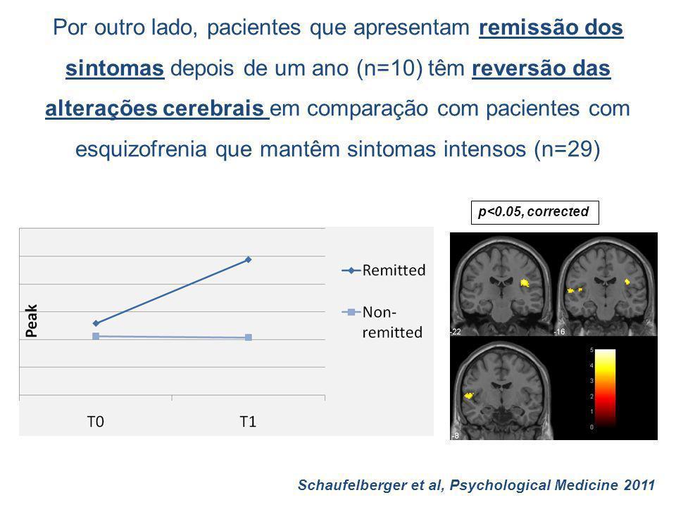 Por outro lado, pacientes que apresentam remissão dos sintomas depois de um ano (n=10) têm reversão das alterações cerebrais em comparação com pacientes com esquizofrenia que mantêm sintomas intensos (n=29)