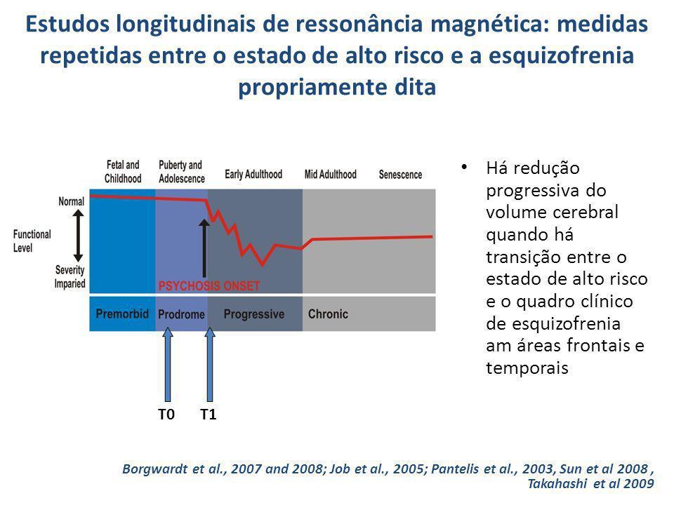 Estudos longitudinais de ressonância magnética: medidas repetidas entre o estado de alto risco e a esquizofrenia propriamente dita
