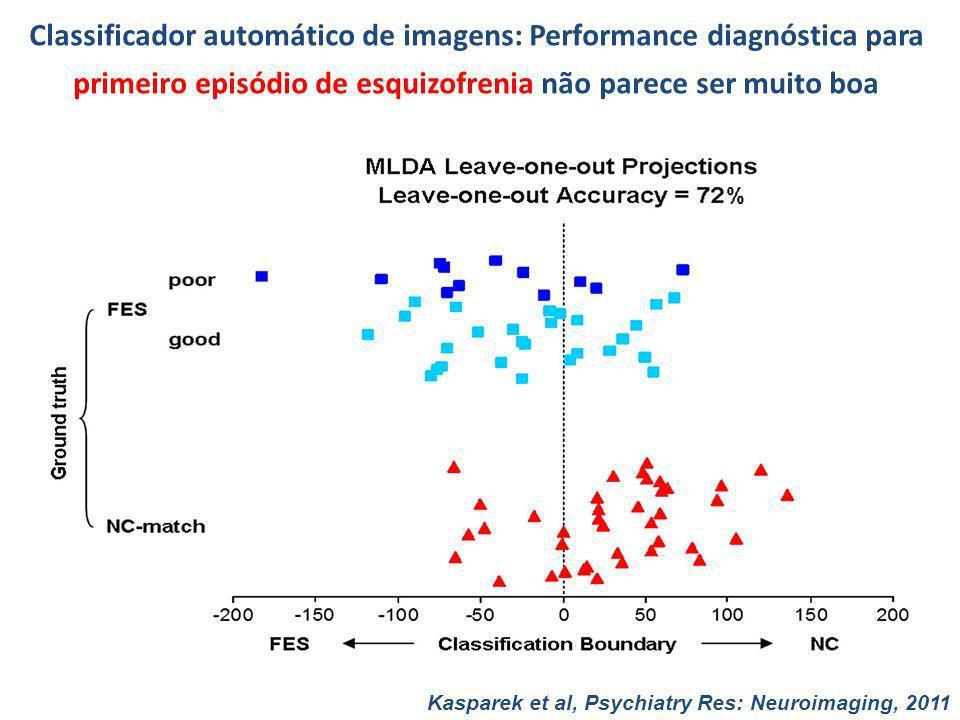 Classificador automático de imagens: Performance diagnóstica para primeiro episódio de esquizofrenia não parece ser muito boa