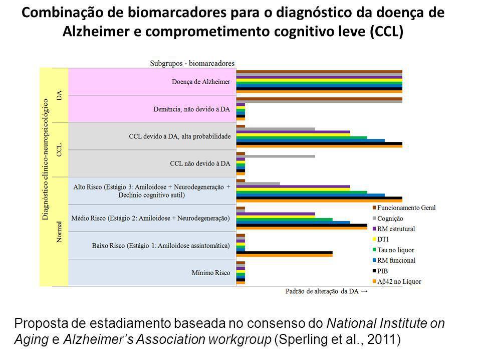 Combinação de biomarcadores para o diagnóstico da doença de Alzheimer e comprometimento cognitivo leve (CCL)