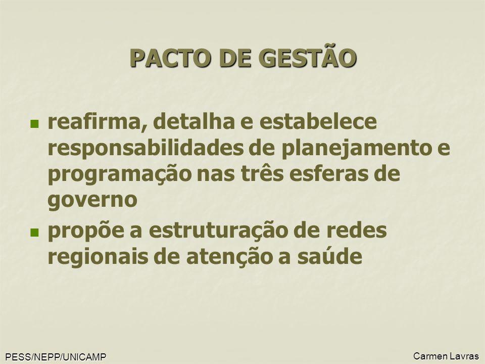 PACTO DE GESTÃO reafirma, detalha e estabelece responsabilidades de planejamento e programação nas três esferas de governo.
