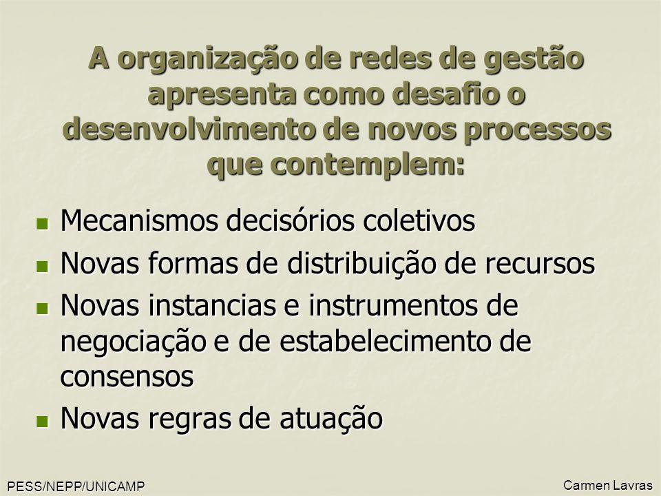 Mecanismos decisórios coletivos