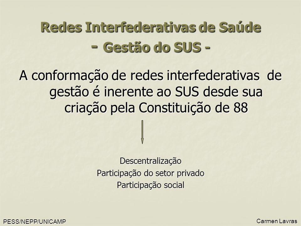 Redes Interfederativas de Saúde - Gestão do SUS -