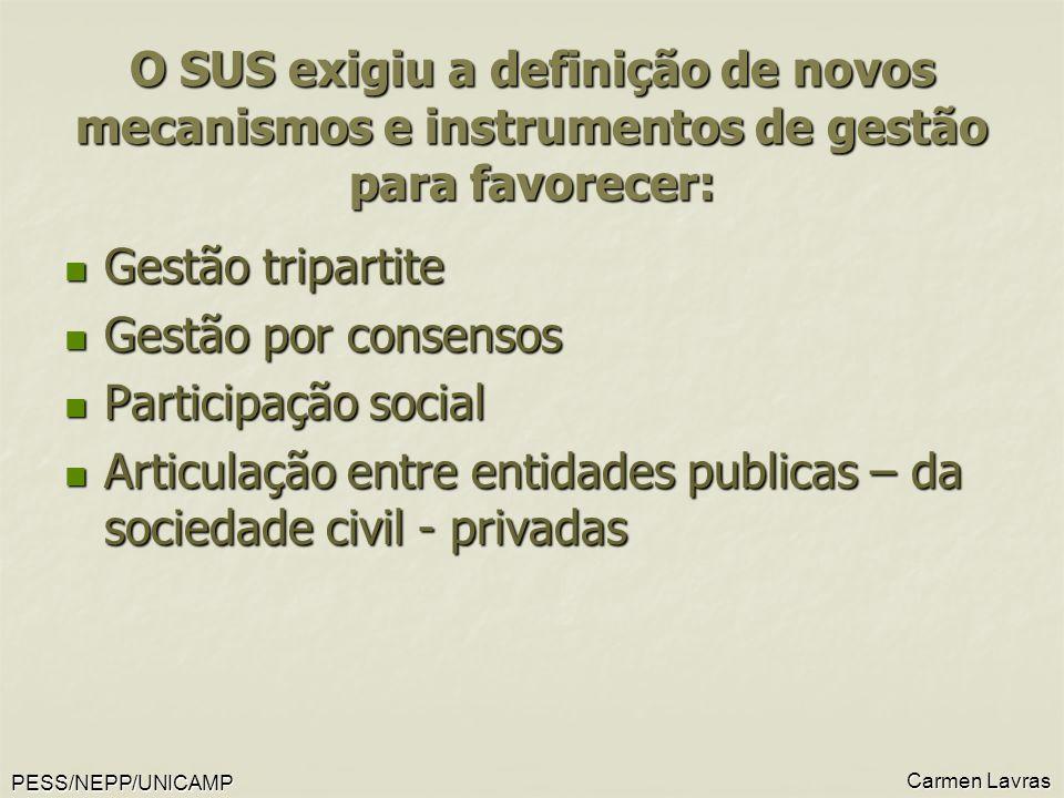 Articulação entre entidades publicas – da sociedade civil - privadas