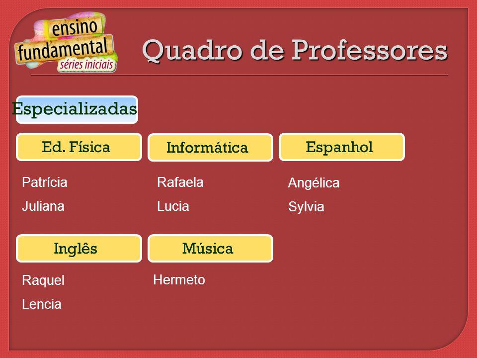 Quadro de Professores Especializadas Ed. Física Informática Espanhol