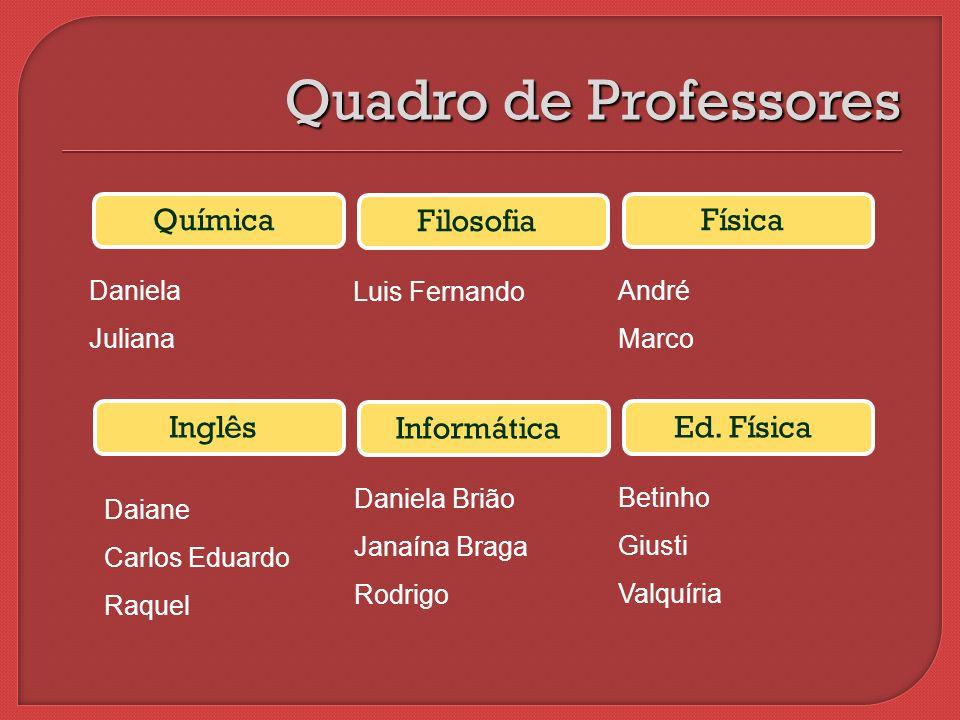 Quadro de Professores Química Filosofia Física Inglês Informática
