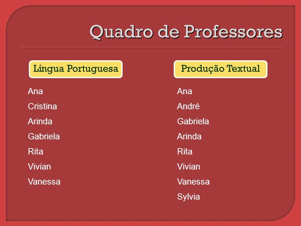 Quadro de Professores Língua Portuguesa Produção Textual Ana Cristina