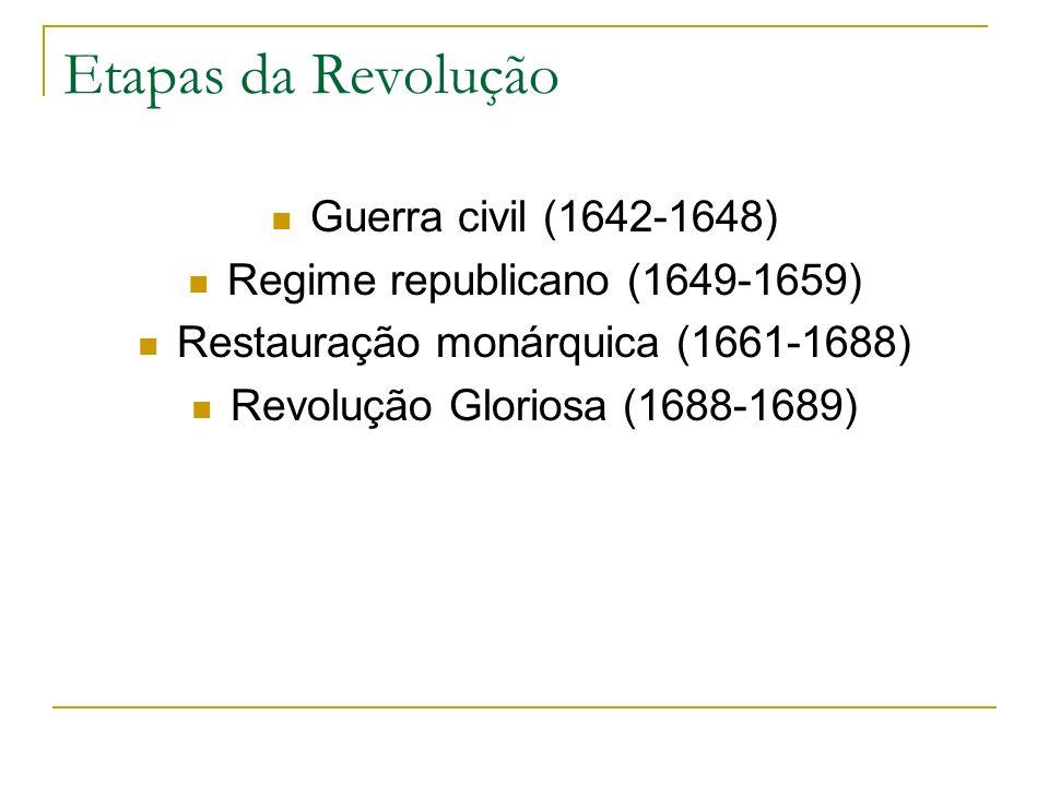 Etapas da Revolução Guerra civil (1642-1648)
