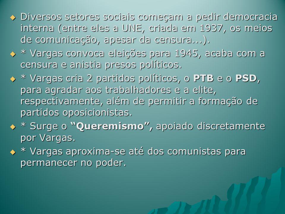Diversos setores sociais começam a pedir democracia interna (entre eles a UNE, criada em 1937, os meios de comunicação, apesar da censura...).