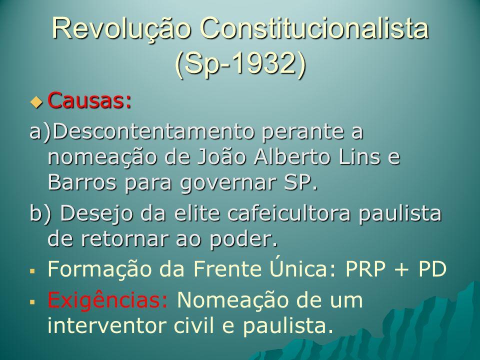 Revolução Constitucionalista (Sp-1932)