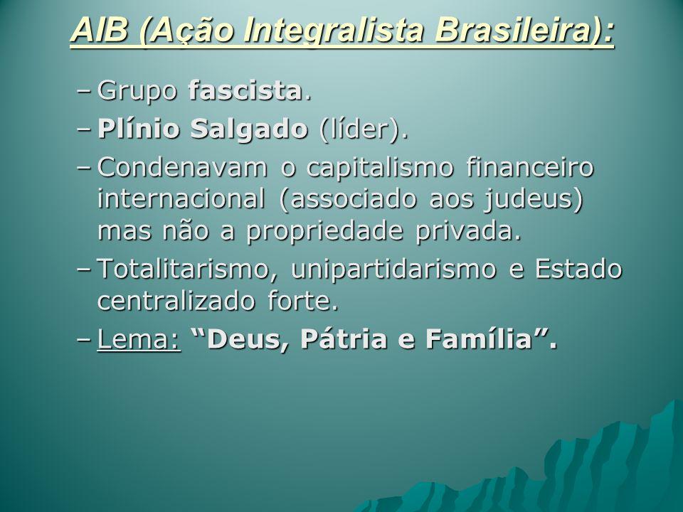 AIB (Ação Integralista Brasileira):