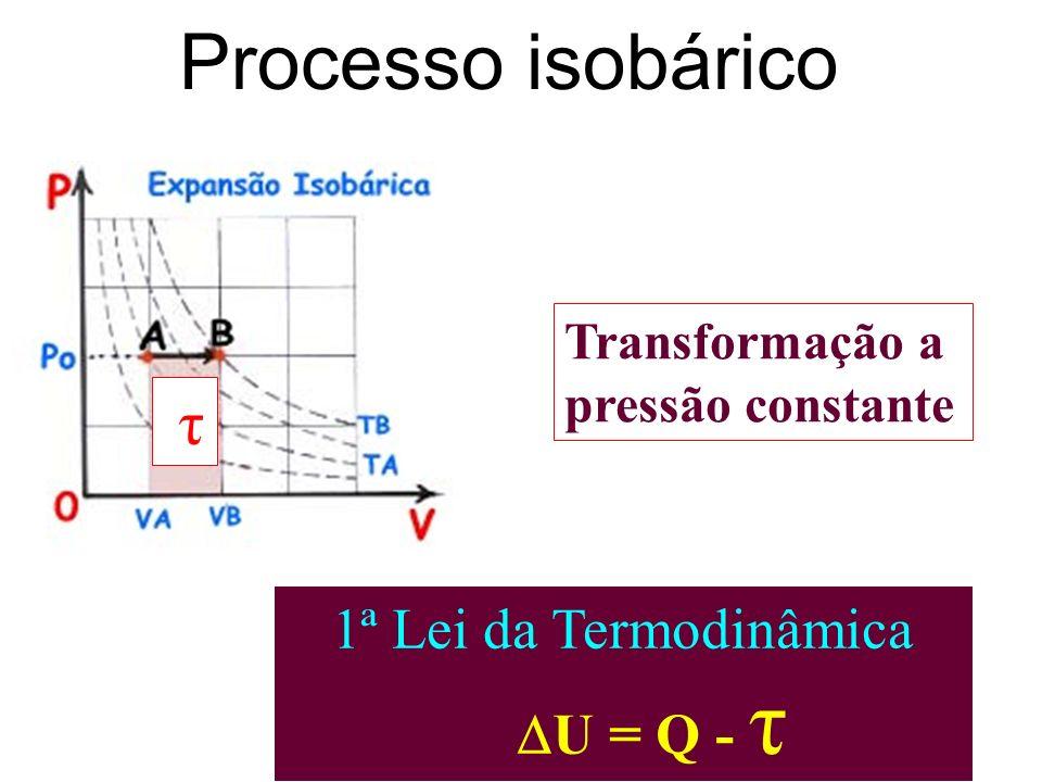 Processo isobárico τ 1ª Lei da Termodinâmica U = Q - τ
