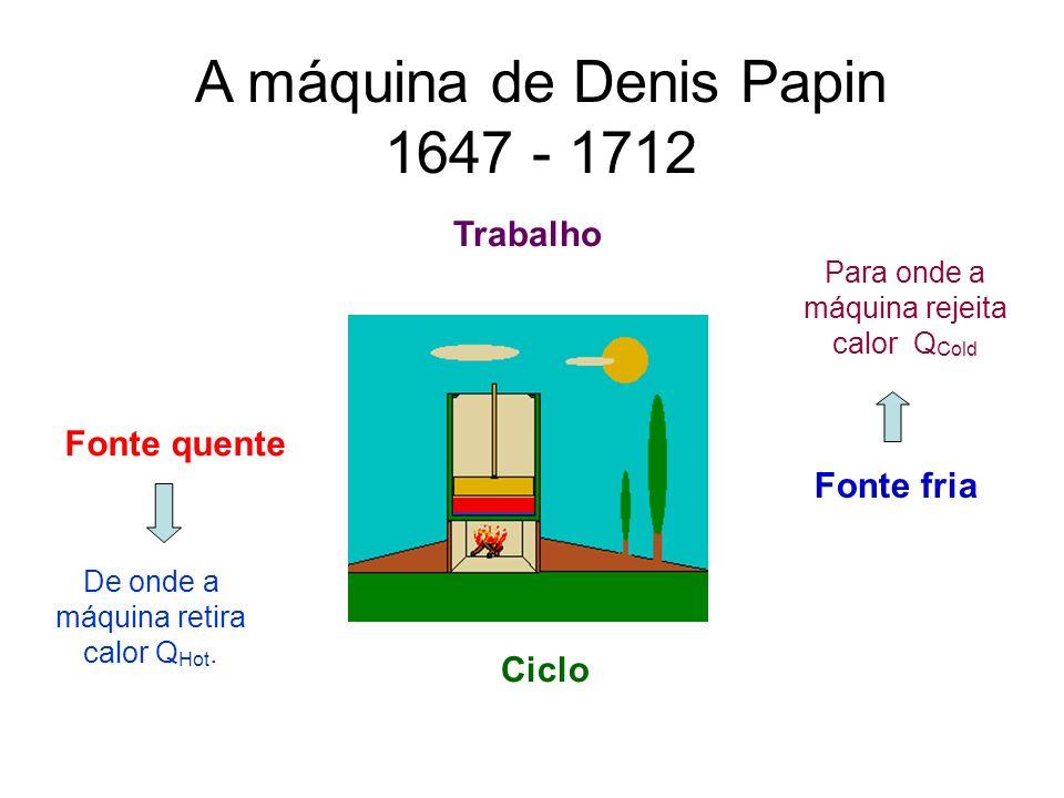 A máquina de Denis Papin 1647 - 1712
