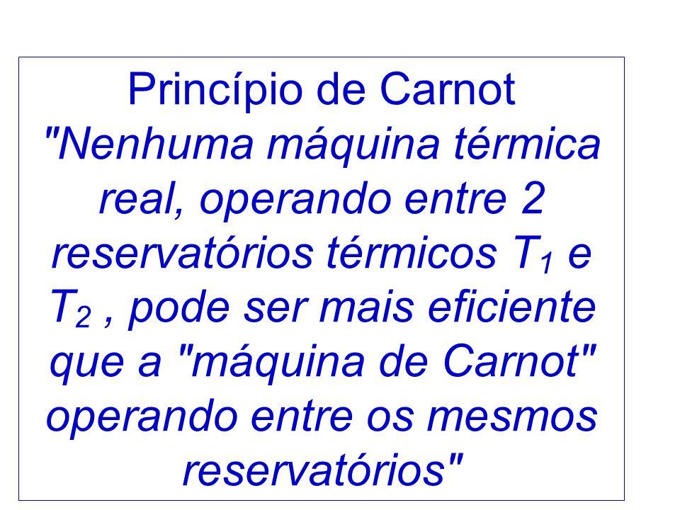 Princípio de Carnot
