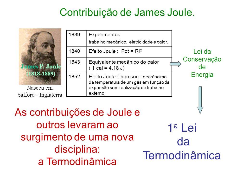 1a Lei da Termodinâmica Contribuição de James Joule.