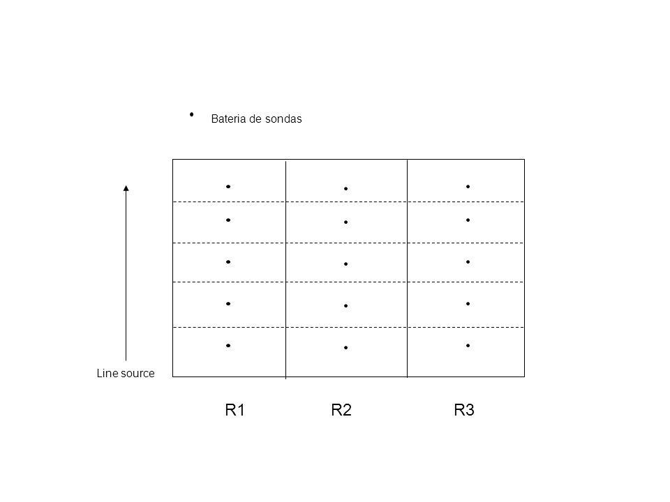 Bateria de sondas Line source R1 R2 R3