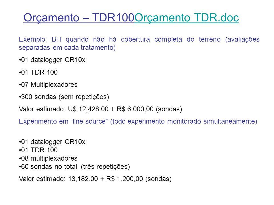 Orçamento – TDR100Orçamento TDR.doc