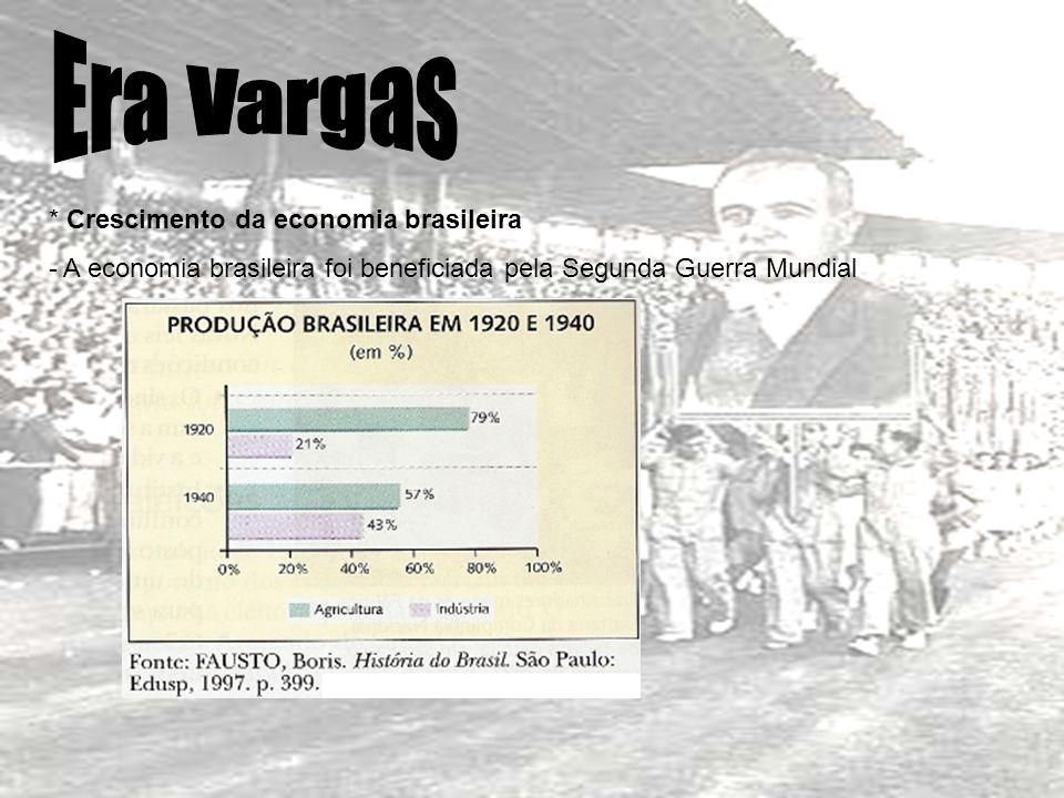 Era Vargas * Crescimento da economia brasileira