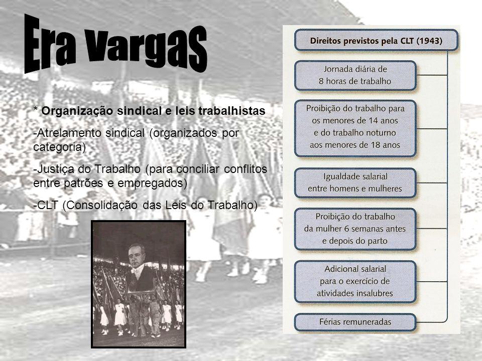 Era Vargas * Organização sindical e leis trabalhistas