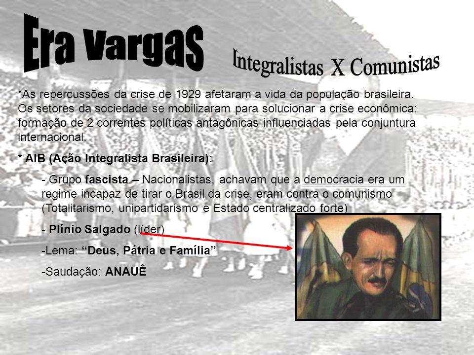 Integralistas X Comunistas