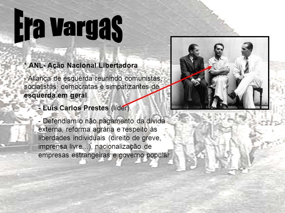Era Vargas * ANL- Ação Nacional Libertadora