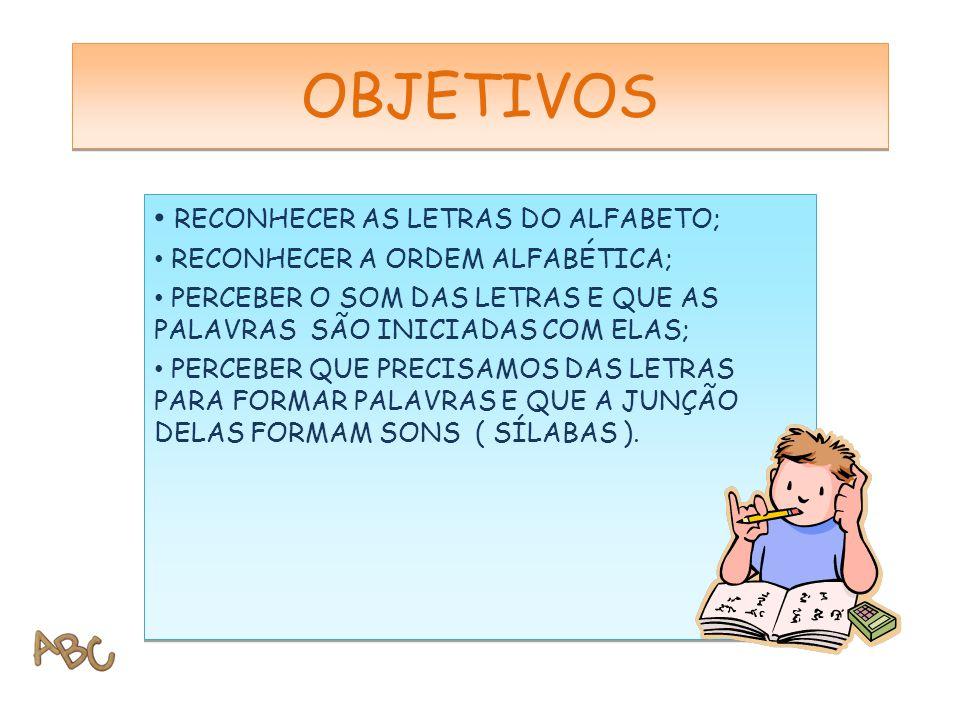 OBJETIVOS RECONHECER AS LETRAS DO ALFABETO;