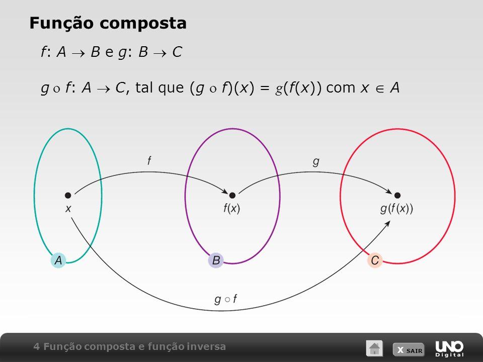 Função composta f: A  B e g: B  C