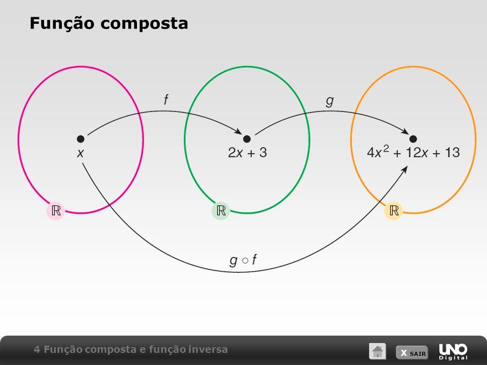 Função composta 4 Função composta e função inversa