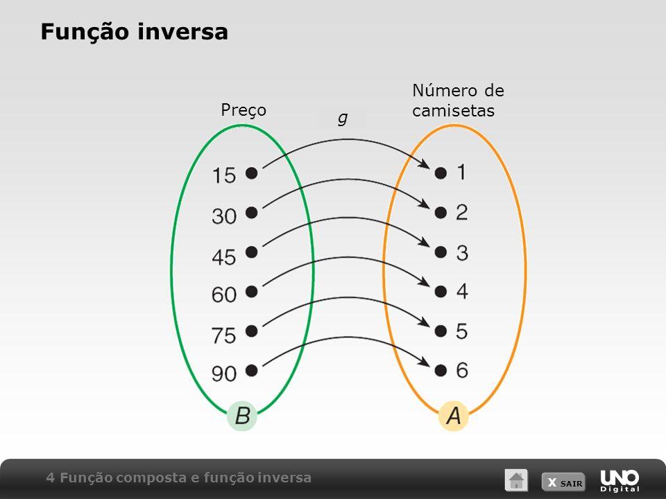 Função inversa Número de camisetas Preço g