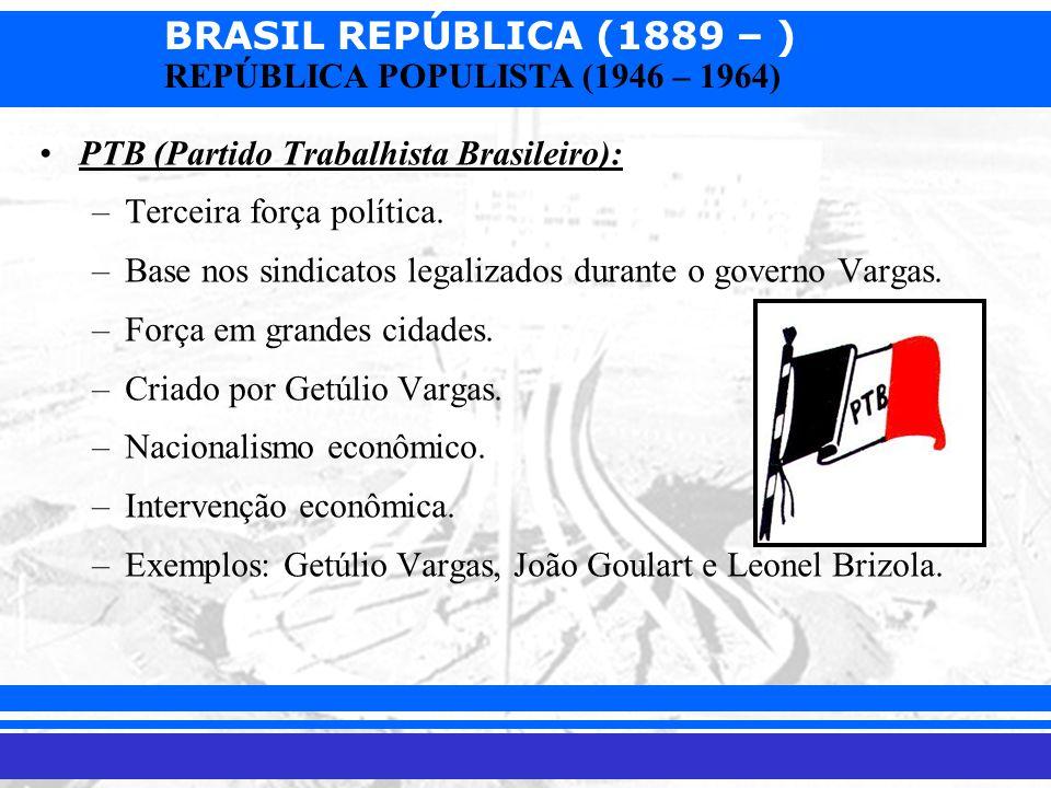 PTB (Partido Trabalhista Brasileiro):