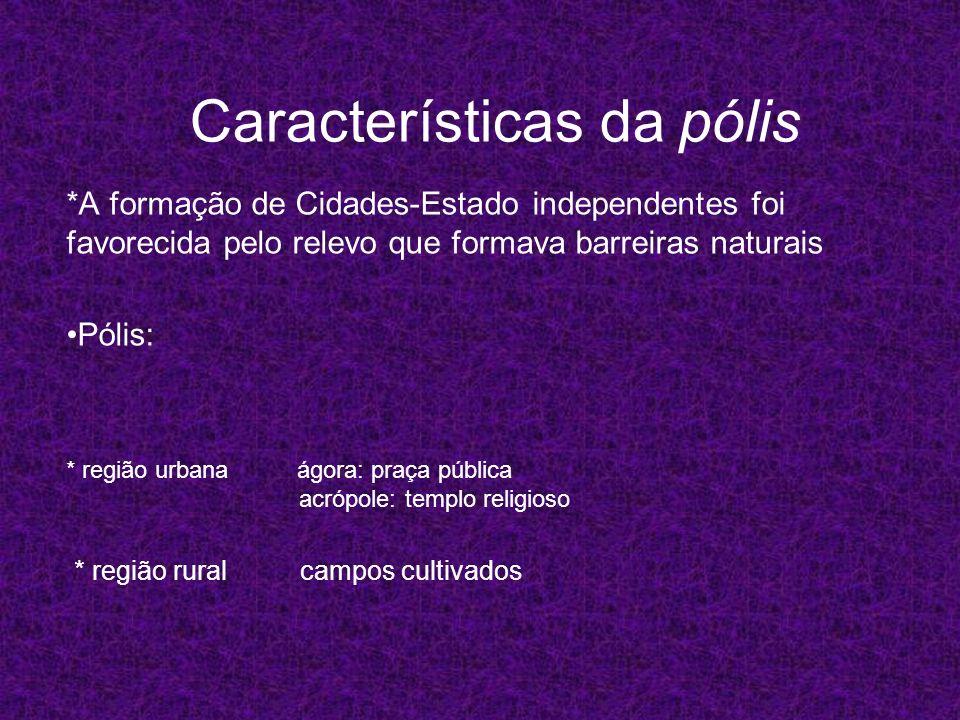 Características da pólis