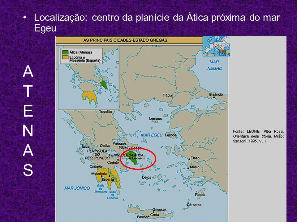 Localização: centro da planície da Ática próxima do mar Egeu