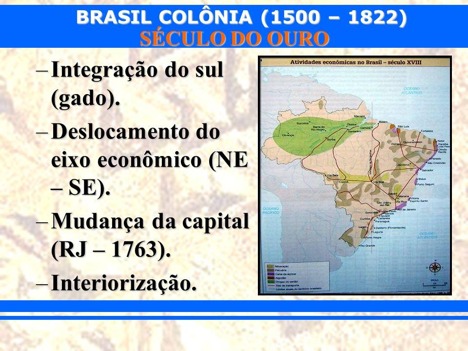 Integração do sul (gado).