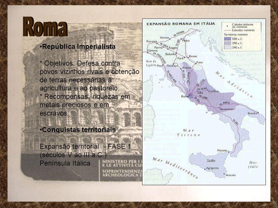Roma República Imperialista