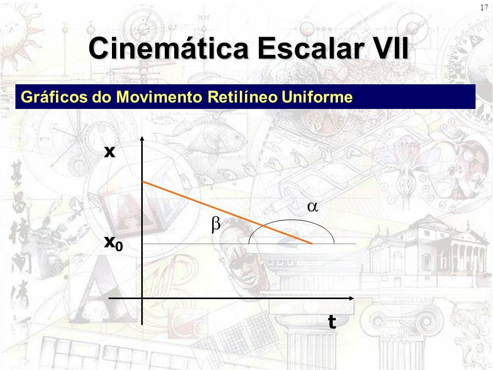 Cinemática Escalar VII