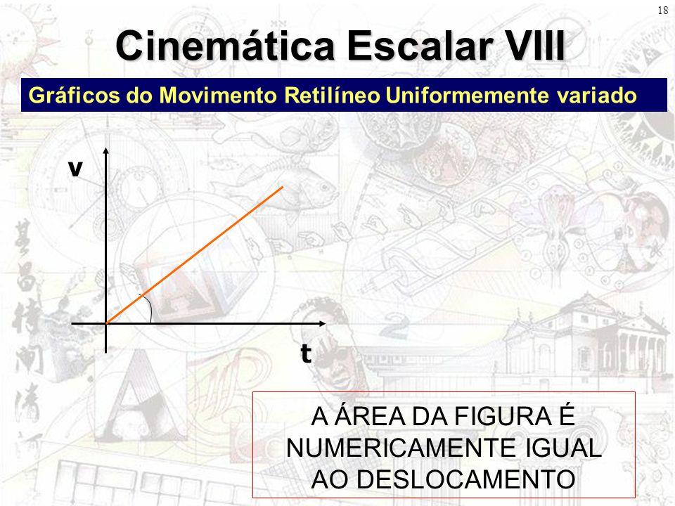 Cinemática Escalar VIII