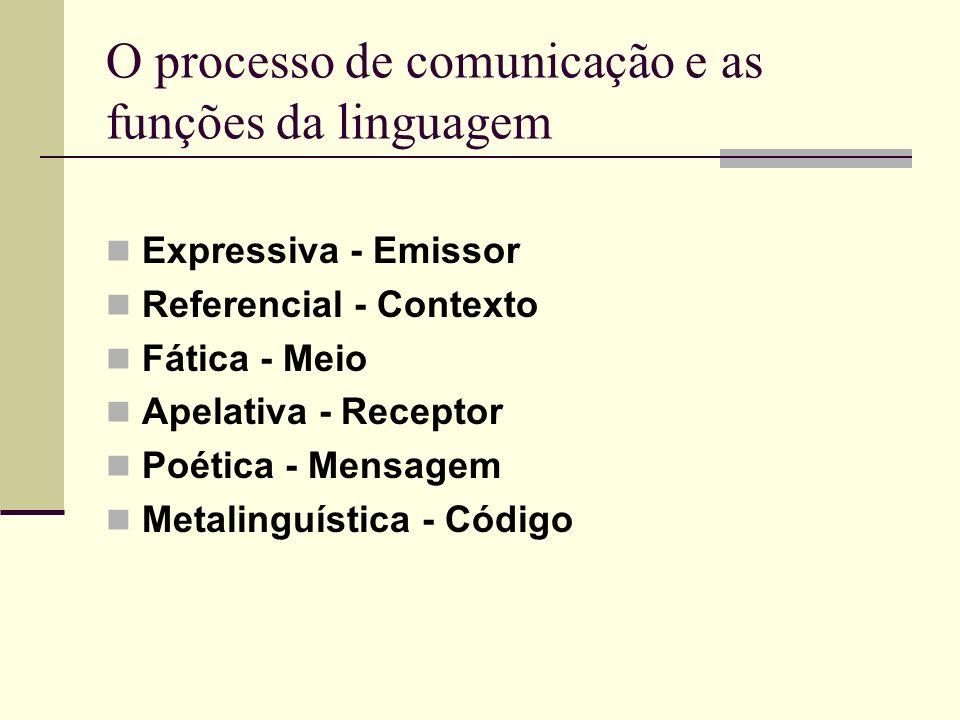O processo de comunicação e as funções da linguagem