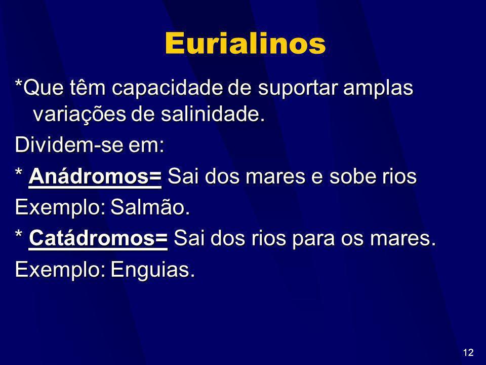 Eurialinos *Que têm capacidade de suportar amplas variações de salinidade. Dividem-se em: * Anádromos= Sai dos mares e sobe rios.