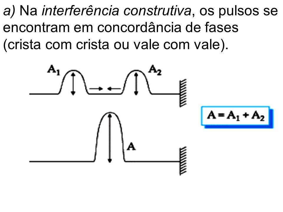 a) Na interferência construtiva, os pulsos se encontram em concordância de fases (crista com crista ou vale com vale).