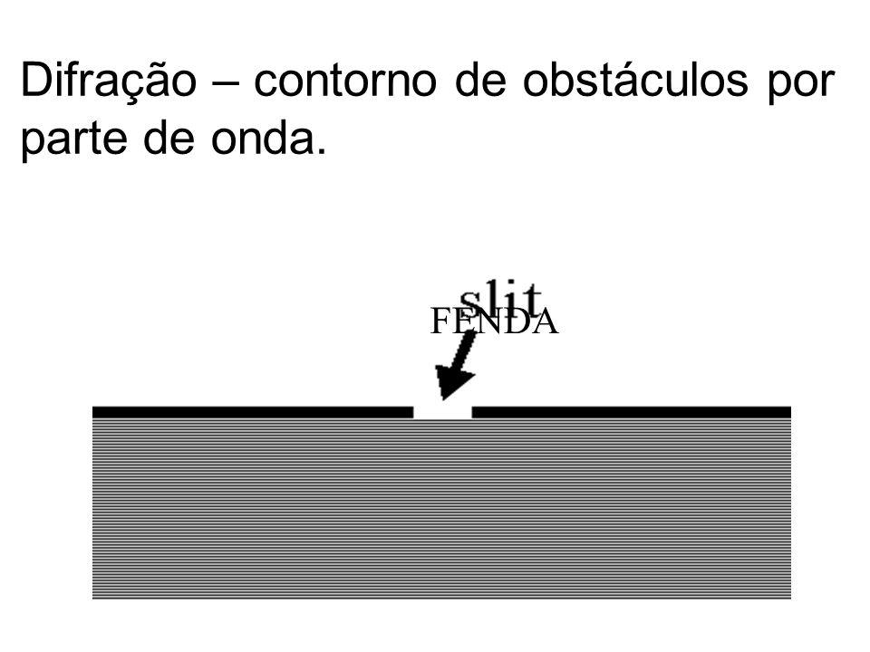 Difração – contorno de obstáculos por parte de onda.