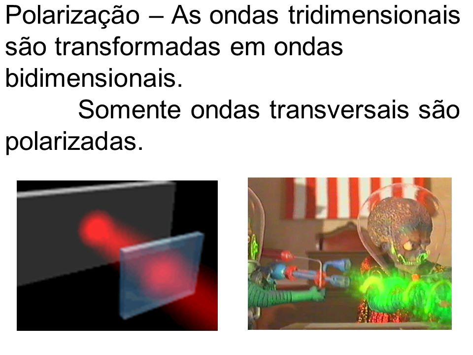 Polarização – As ondas tridimensionais são transformadas em ondas bidimensionais.