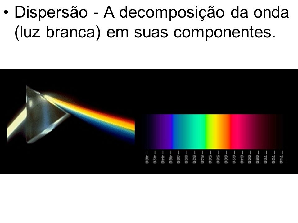 Dispersão - A decomposição da onda (luz branca) em suas componentes.