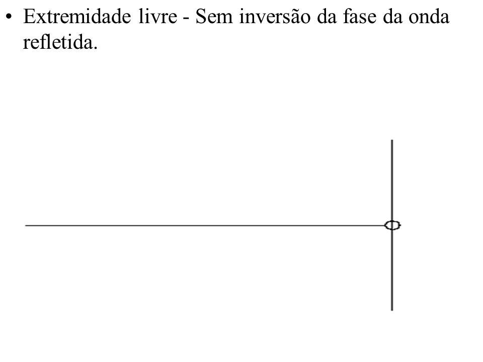 Extremidade livre - Sem inversão da fase da onda refletida.
