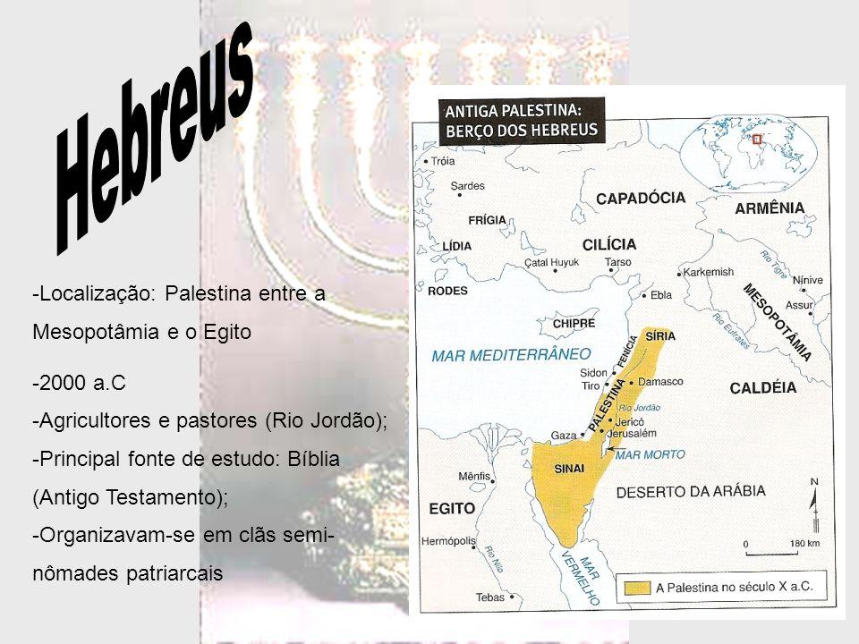 Hebreus Localização: Palestina entre a Mesopotâmia e o Egito 2000 a.C