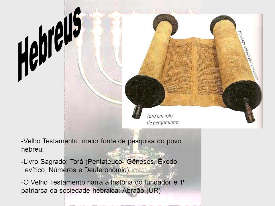 Hebreus Velho Testamento: maior fonte de pesquisa do povo hebreu;