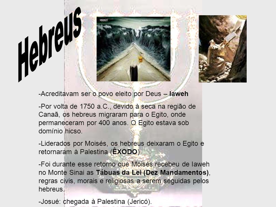 Hebreus -Acreditavam ser o povo eleito por Deus – Iaweh