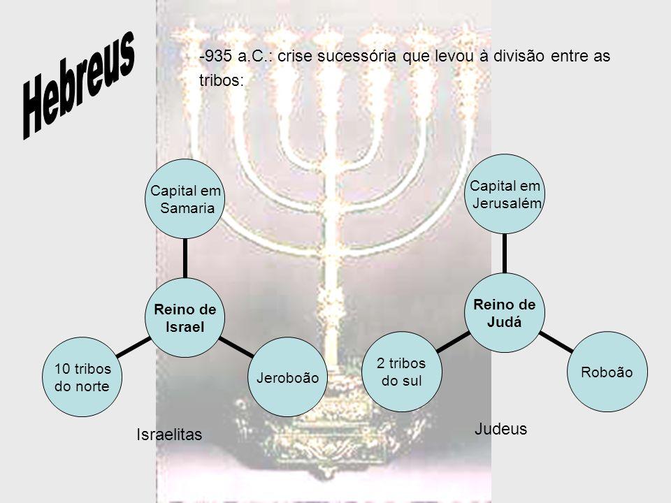 Hebreus -935 a.C.: crise sucessória que levou à divisão entre as tribos: Judeus Israelitas